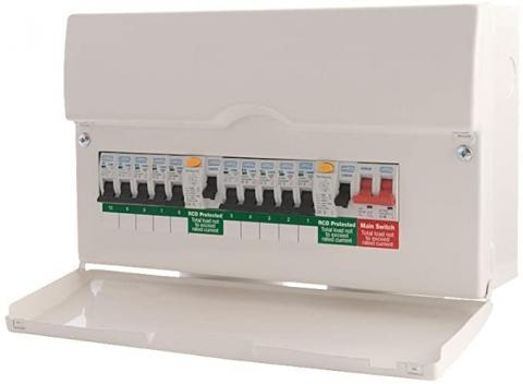 A Guide to Fuse Boxes
