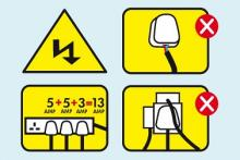 Mandatory Electrical Safety Checks in the Private Rental Sector….all you need to know